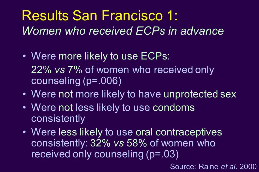 Results San Francisco 1: Women who received ECPs in advance Were more likely to use ECPs: 22% vs 7% of women who received only counseling (p=.006) Wer