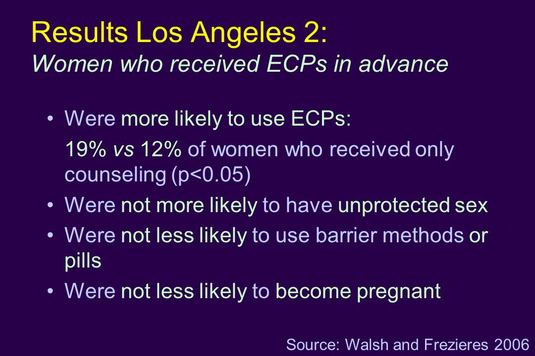 Results Los Angeles 2: Women who received ECPs in advance Were more likely to use ECPs: 19% vs 12% of women who received only counseling (p<0.05) Were