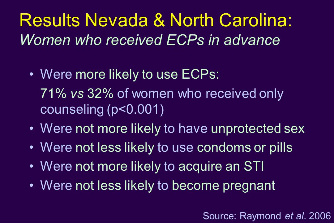 Results Nevada & North Carolina: Women who received ECPs in advance Were more likely to use ECPs: 71% vs 32% of women who received only counseling (p<