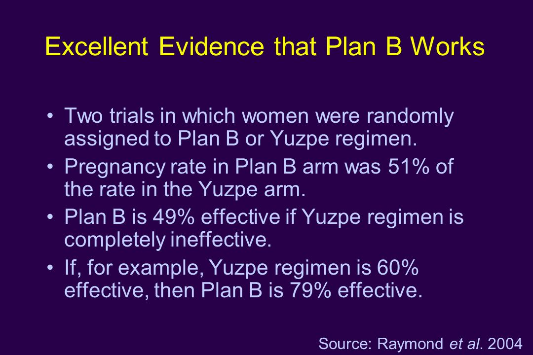 Excellent Evidence that Plan B Works Two trials in which women were randomly assigned to Plan B or Yuzpe regimen. Pregnancy rate in Plan B arm was 51%