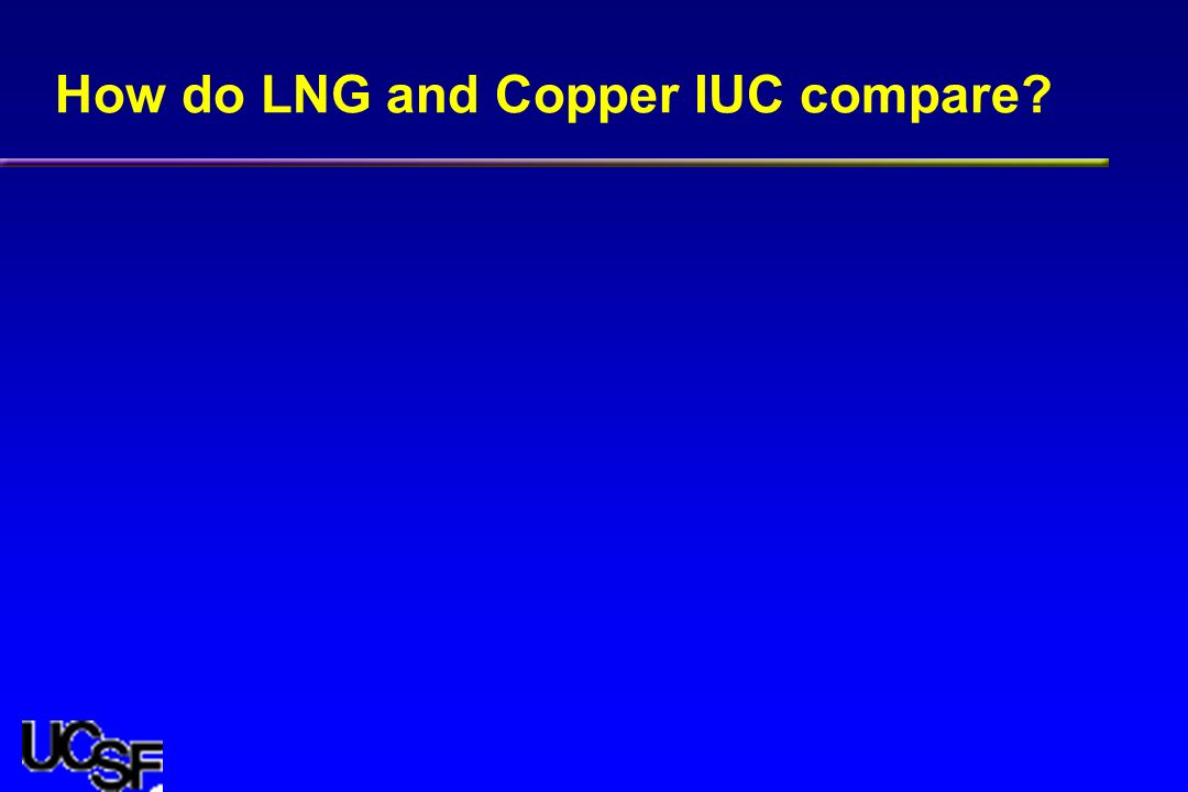 How do LNG and Copper IUC compare
