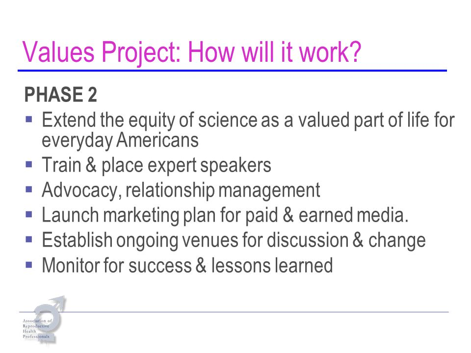 Values Project: How will it work.