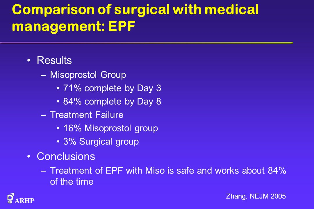 ARHP Comparison of surgical with medical management: EPF Results –Misoprostol Group 71% complete by Day 3 84% complete by Day 8 –Treatment Failure 16%