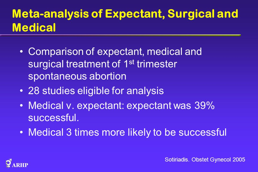 ARHP Meta-analysis of Expectant, Surgical and Medical Comparison of expectant, medical and surgical treatment of 1 st trimester spontaneous abortion 2