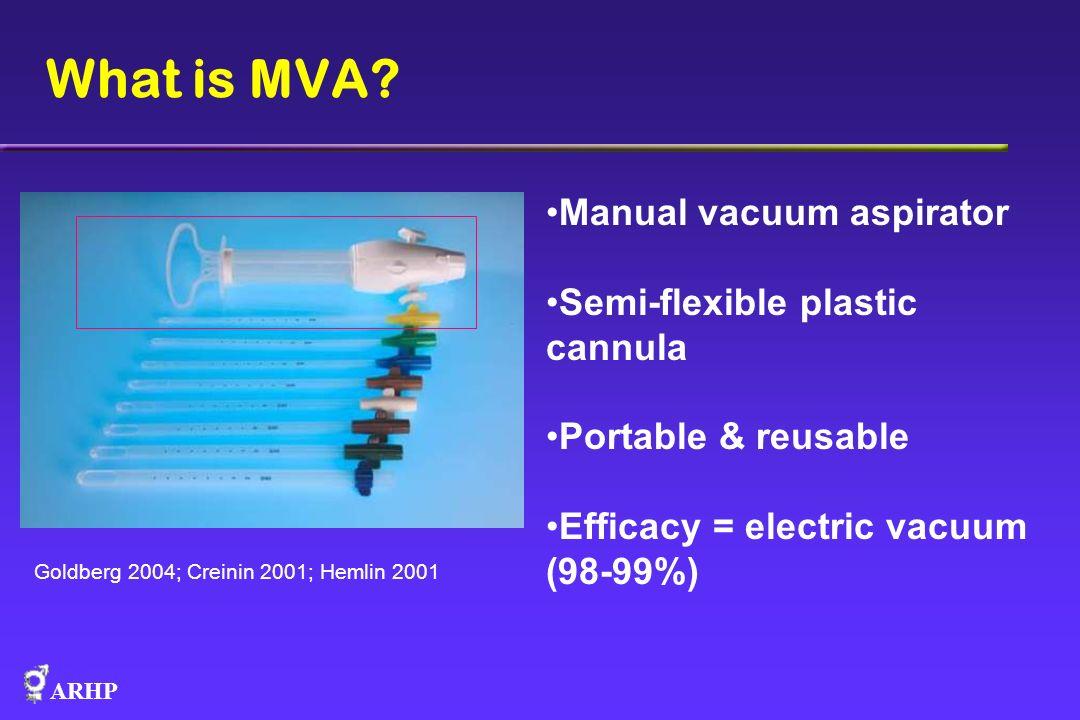 ARHP What is MVA? Goldberg 2004; Creinin 2001; Hemlin 2001 Manual vacuum aspirator Semi-flexible plastic cannula Portable & reusable Efficacy = electr