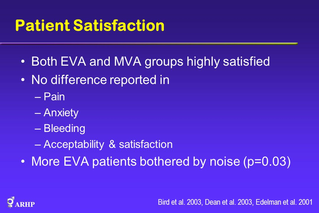 ARHP Patient Satisfaction Both EVA and MVA groups highly satisfied No difference reported in –Pain –Anxiety –Bleeding –Acceptability & satisfaction Mo