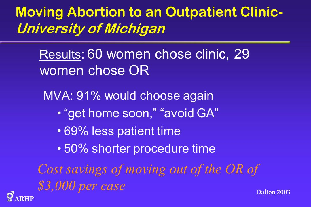 ARHP Moving Abortion to an Outpatient Clinic- University of Michigan Results: 60 women chose clinic, 29 women chose OR MVA: 91% would choose again get