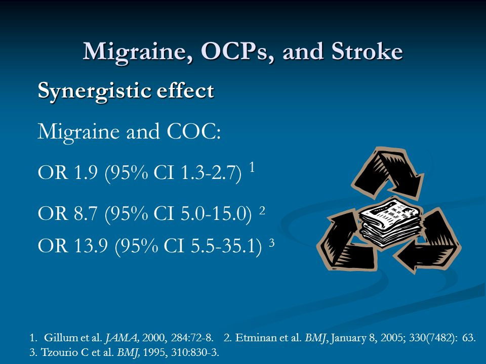 Migraine, OCPs, and Stroke Synergistic effect Migraine and COC: OR 1.9 (95% CI ) 1 OR 8.7 (95% CI ) 2 OR 13.9 (95% CI ) 3 1.