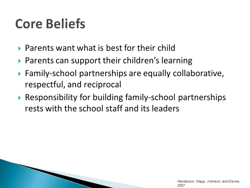 Parents want what is best for their child Parents can support their childrens learning Family-school partnerships are equally collaborative, respectful, and reciprocal Responsibility for building family-school partnerships rests with the school staff and its leaders Henderson, Mapp, Johnson, and Davies, 2007
