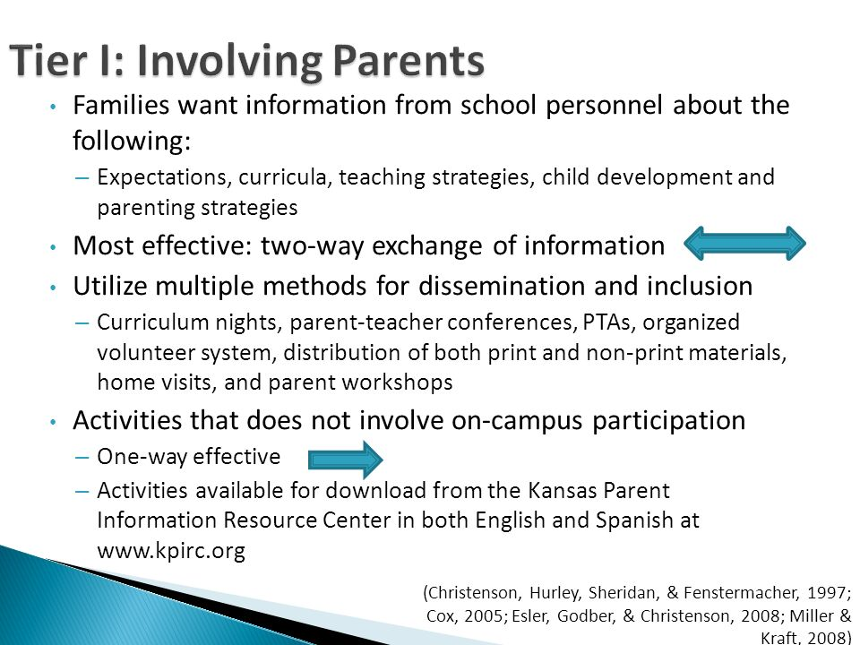 Tier I: Involving Parents Families want information from school personnel about the following: – Expectations, curricula, teaching strategies, child d