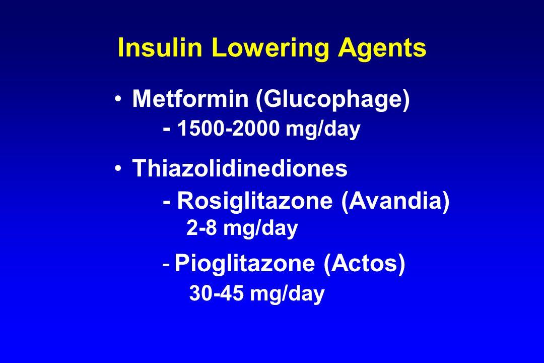 Insulin Lowering Agents Metformin (Glucophage) - 1500-2000 mg/day Thiazolidinediones - Rosiglitazone (Avandia) 2-8 mg/day -Pioglitazone (Actos) 30-45