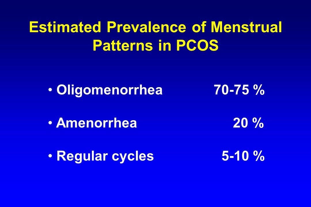 Estimated Prevalence of Menstrual Patterns in PCOS Oligomenorrhea70-75 % Amenorrhea 20 % Regular cycles 5-10 %
