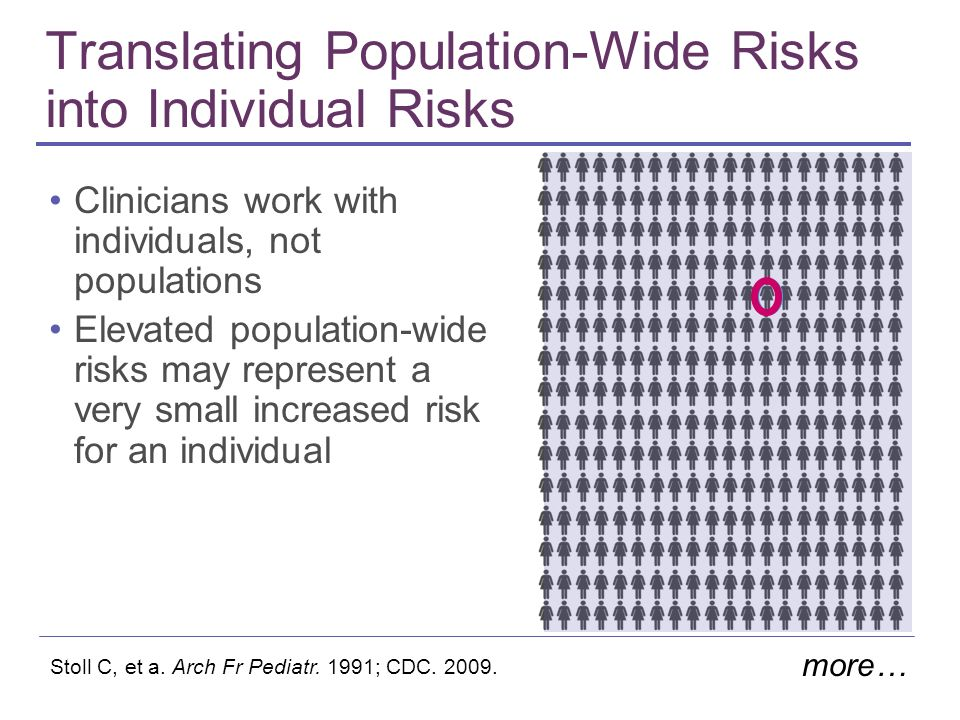 more… Translating Population-Wide Risks into Individual Risks Clinicians work with individuals, not populations Elevated population-wide risks may rep