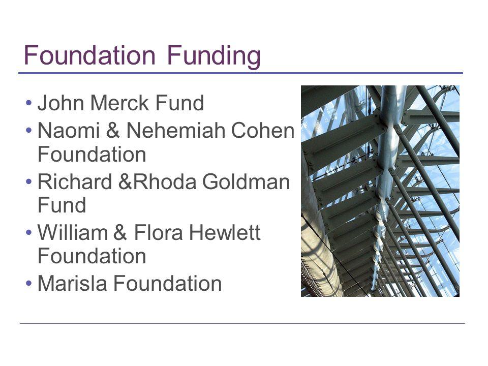 Foundation Funding John Merck Fund Naomi & Nehemiah Cohen Foundation Richard &Rhoda Goldman Fund William & Flora Hewlett Foundation Marisla Foundation