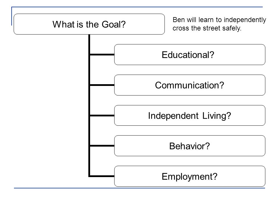 What is the Goal.Educational. Communication. Independent Living.