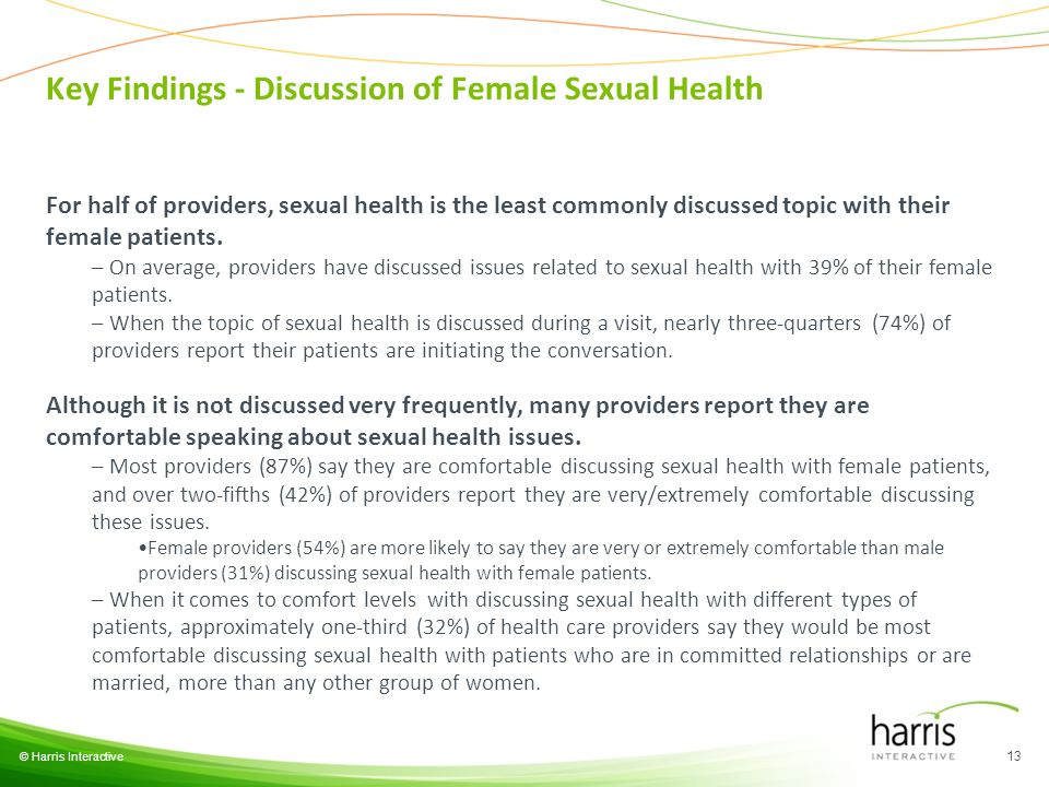 Key Findings - Discussion of Female Sexual Health For half of providers, sexual health is the least commonly discussed topic with their female patients.