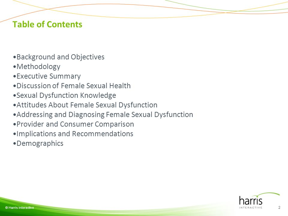 Table of Contents Background and Objectives Methodology Executive Summary Discussion of Female Sexual Health Sexual Dysfunction Knowledge Attitudes Ab