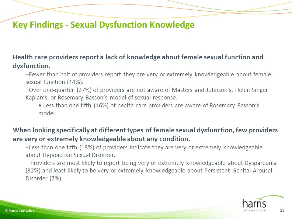 Key Findings - Sexual Dysfunction Knowledge © Harris Interactive 23 Health care providers report a lack of knowledge about female sexual function and