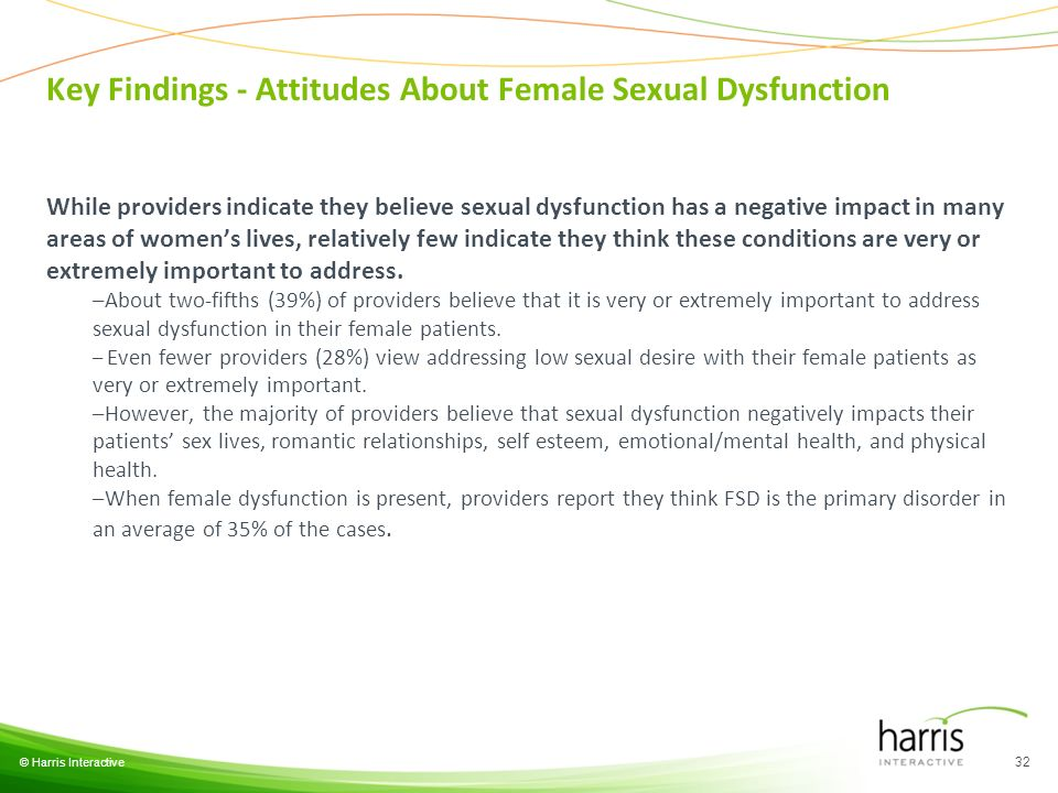 Key Findings - Attitudes About Female Sexual Dysfunction © Harris Interactive 32 While providers indicate they believe sexual dysfunction has a negative impact in many areas of womens lives, relatively few indicate they think these conditions are very or extremely important to address.