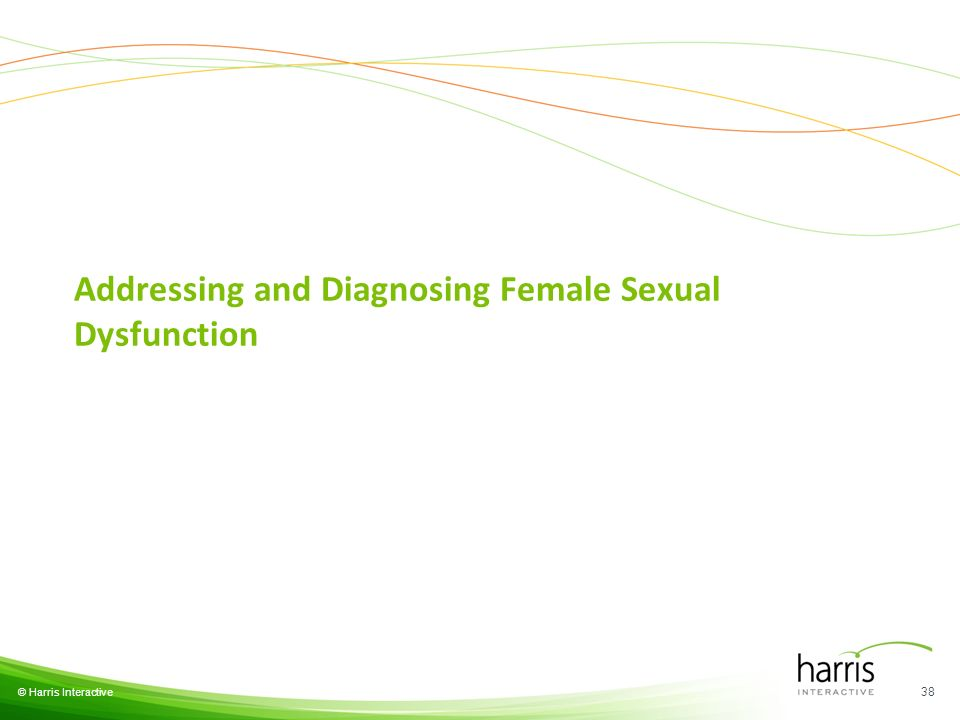 © Harris Interactive Addressing and Diagnosing Female Sexual Dysfunction 38