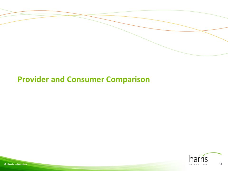 © Harris Interactive Provider and Consumer Comparison 54