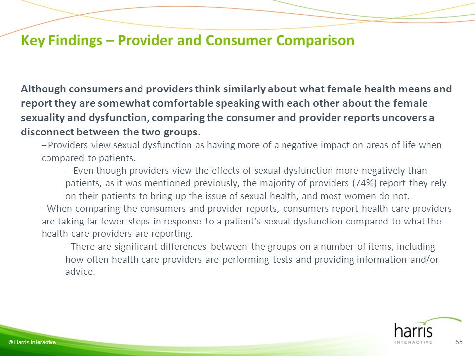 Key Findings – Provider and Consumer Comparison © Harris Interactive 55 Although consumers and providers think similarly about what female health means and report they are somewhat comfortable speaking with each other about the female sexuality and dysfunction, comparing the consumer and provider reports uncovers a disconnect between the two groups.