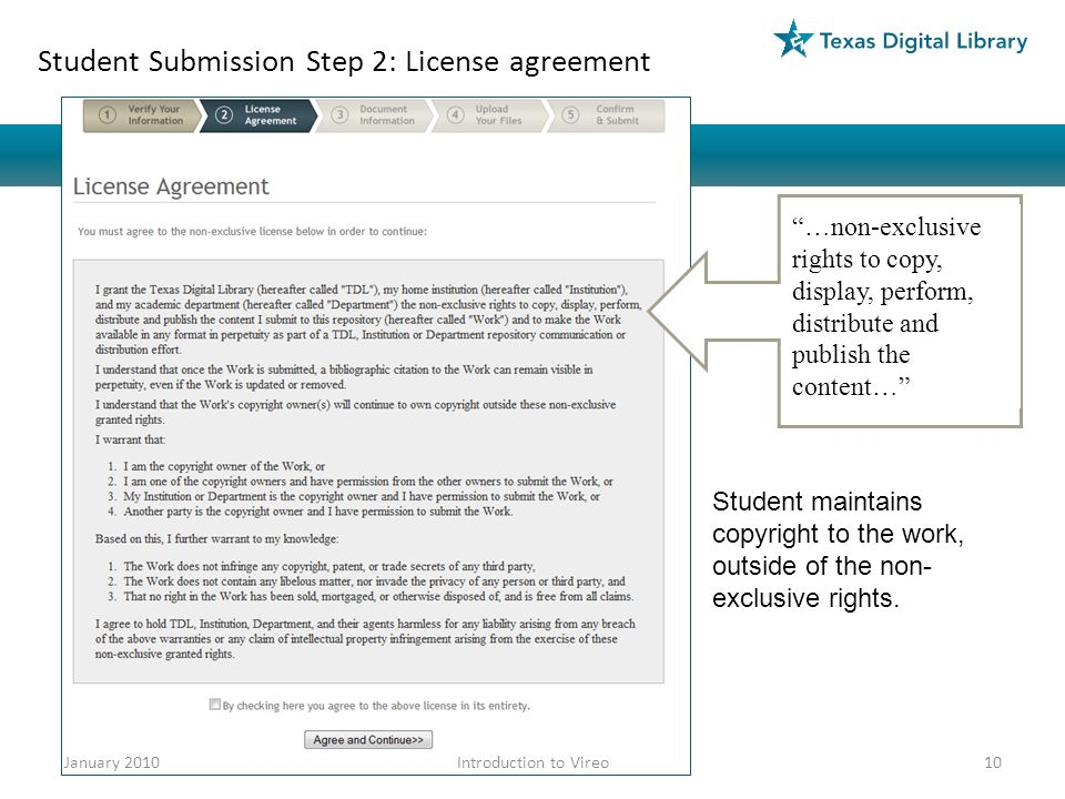 Student Submission Step 2: License agreement …non-exclusive rights to copy, display, perform, distribute and publish the content… Student maintains copyright to the work, outside of the non- exclusive rights.