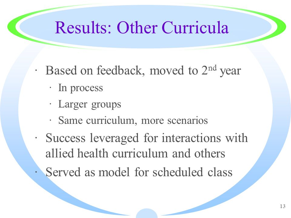 13 Results: Other Curricula ·Based on feedback, moved to 2 nd year ·In process ·Larger groups ·Same curriculum, more scenarios ·Success leveraged for