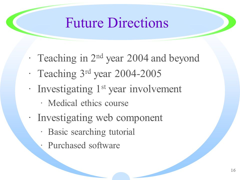 16 Future Directions ·Teaching in 2 nd year 2004 and beyond ·Teaching 3 rd year 2004-2005 ·Investigating 1 st year involvement ·Medical ethics course