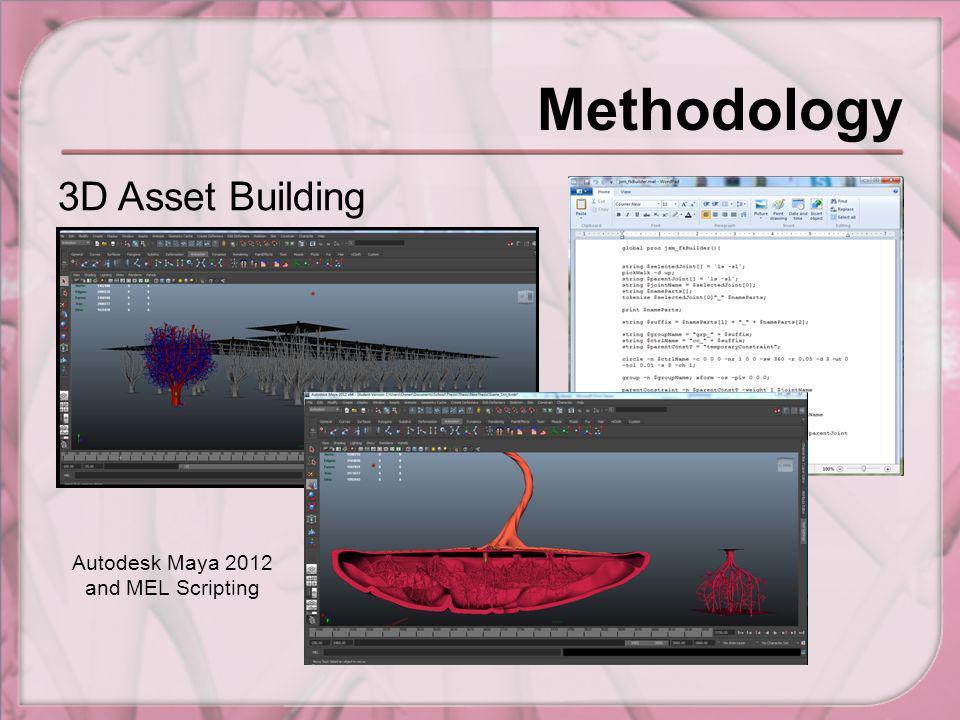 Methodology 3D Asset Building Autodesk Maya 2012 and MEL Scripting