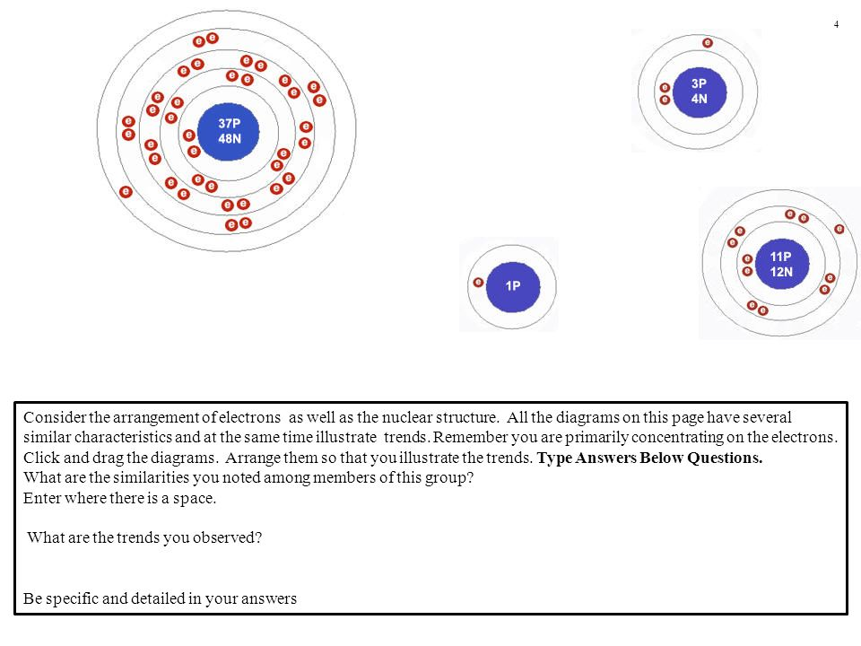 Consider the arrangement of electrons as well as the nuclear structure. All the diagrams on this page have several similar characteristics and at the
