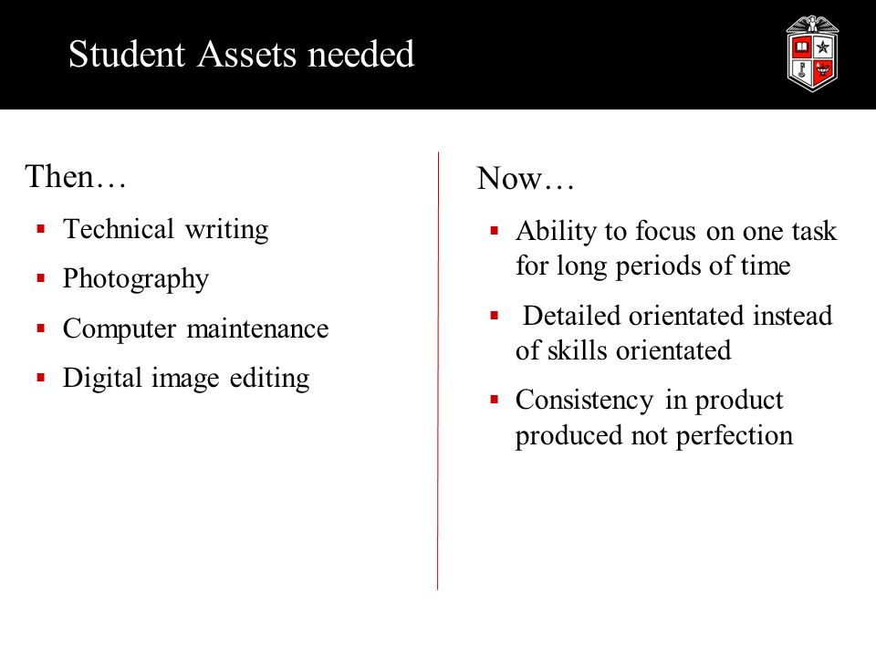 Student Assets needed Then… Technical writing Photography Computer maintenance Digital image editing Now… Ability to focus on one task for long periods of time Detailed orientated instead of skills orientated Consistency in product produced not perfection