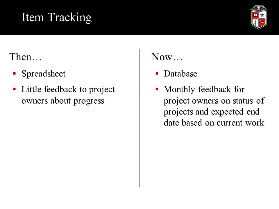 Item Tracking Then… Spreadsheet Little feedback to project owners about progress Now… Database Monthly feedback for project owners on status of projects and expected end date based on current work