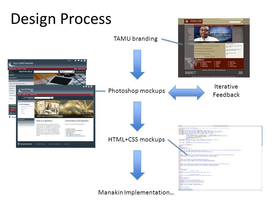 Design Process TAMU branding Photoshop mockups HTML+CSS mockups Manakin Implementation… Iterative Feedback