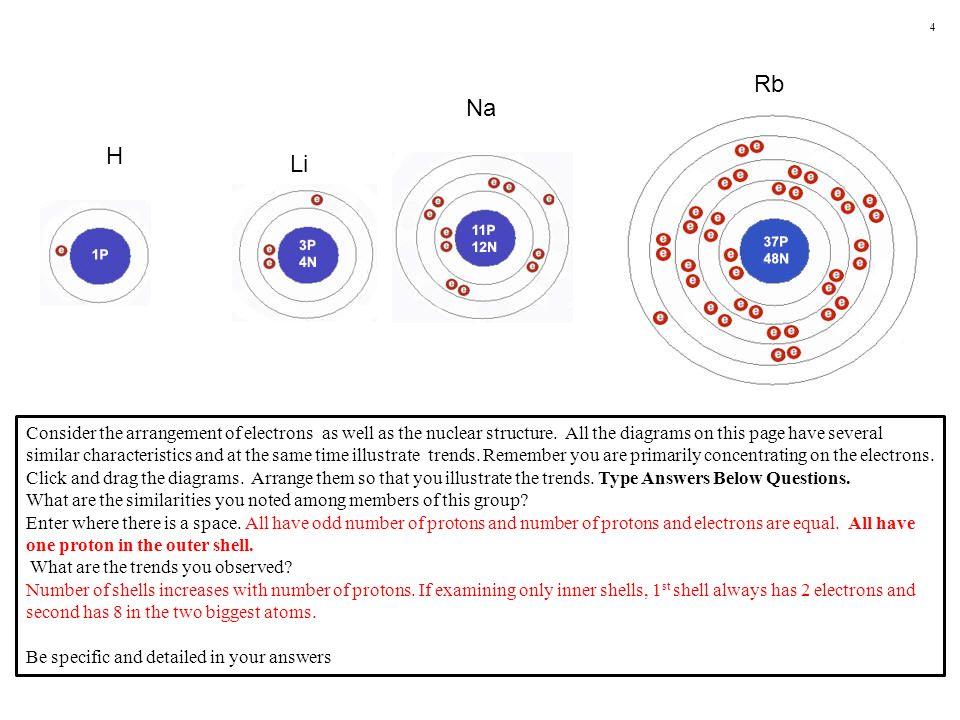 Consider the preceding slide.Consult the periodic table.