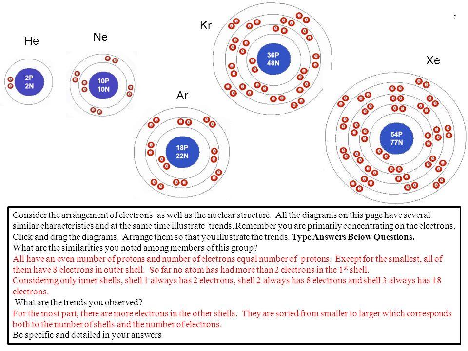 8 Consider the preceding slide.Consult the periodic table.