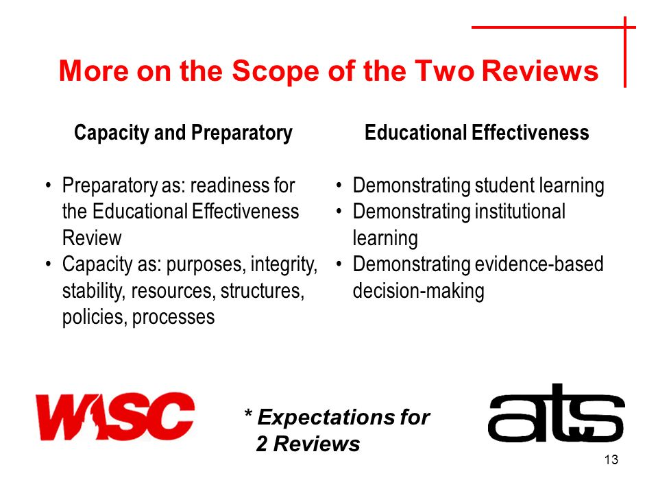 13 More on the Scope of the Two Reviews Capacity and Preparatory Preparatory as: readiness for the Educational Effectiveness Review Capacity as: purposes, integrity, stability, resources, structures, policies, processes Educational Effectiveness Demonstrating student learning Demonstrating institutional learning Demonstrating evidence-based decision-making * Expectations for 2 Reviews