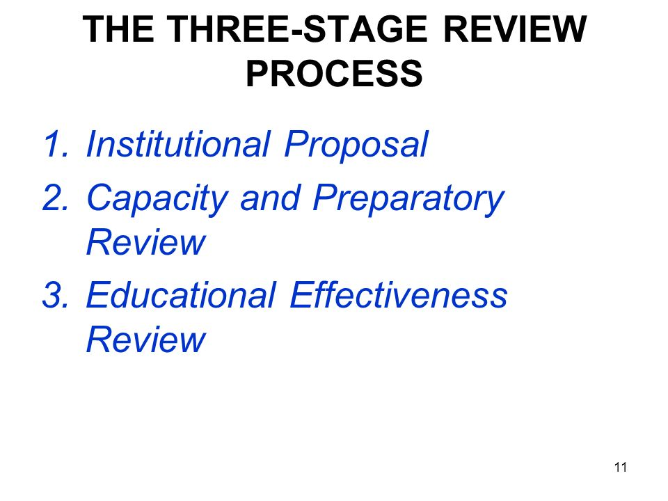 11 THE THREE-STAGE REVIEW PROCESS 1.Institutional Proposal 2.Capacity and Preparatory Review 3.Educational Effectiveness Review