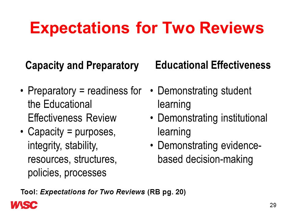 29 Expectations for Two Reviews Capacity and Preparatory Preparatory = readiness for the Educational Effectiveness Review Capacity = purposes, integri