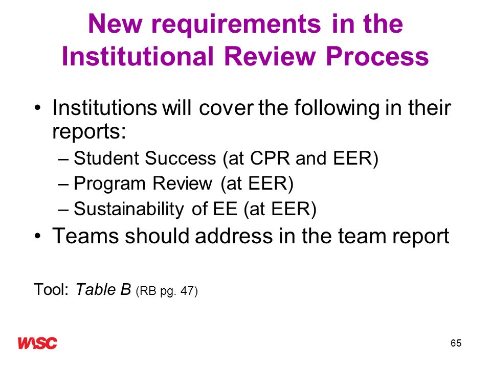 65 New requirements in the Institutional Review Process Institutions will cover the following in their reports: –Student Success (at CPR and EER) –Pro