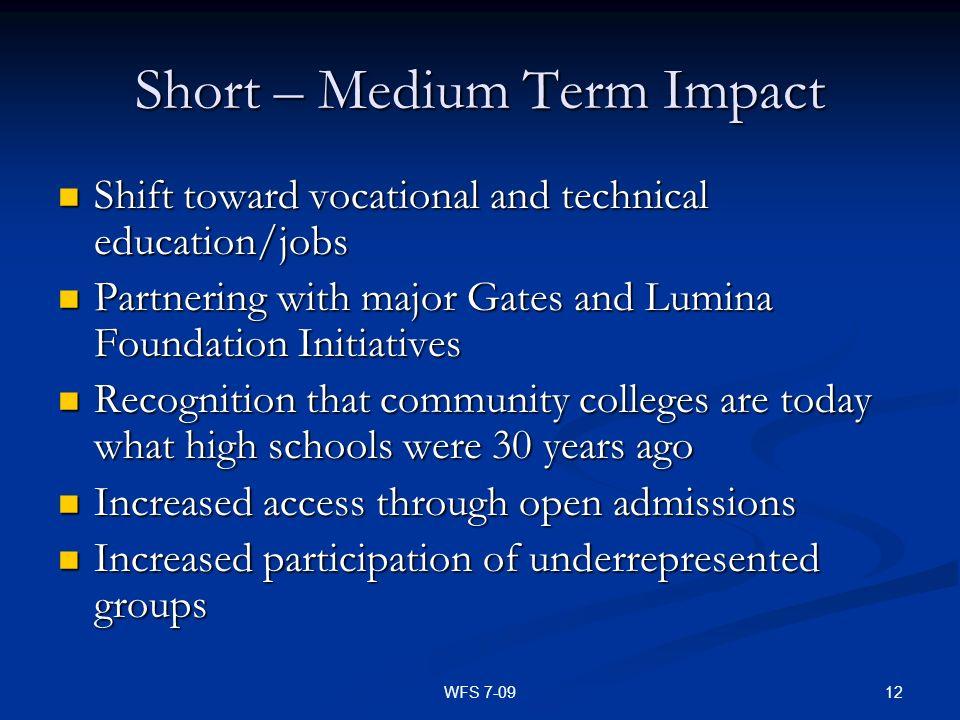 12WFS 7-09 Short – Medium Term Impact Shift toward vocational and technical education/jobs Shift toward vocational and technical education/jobs Partne
