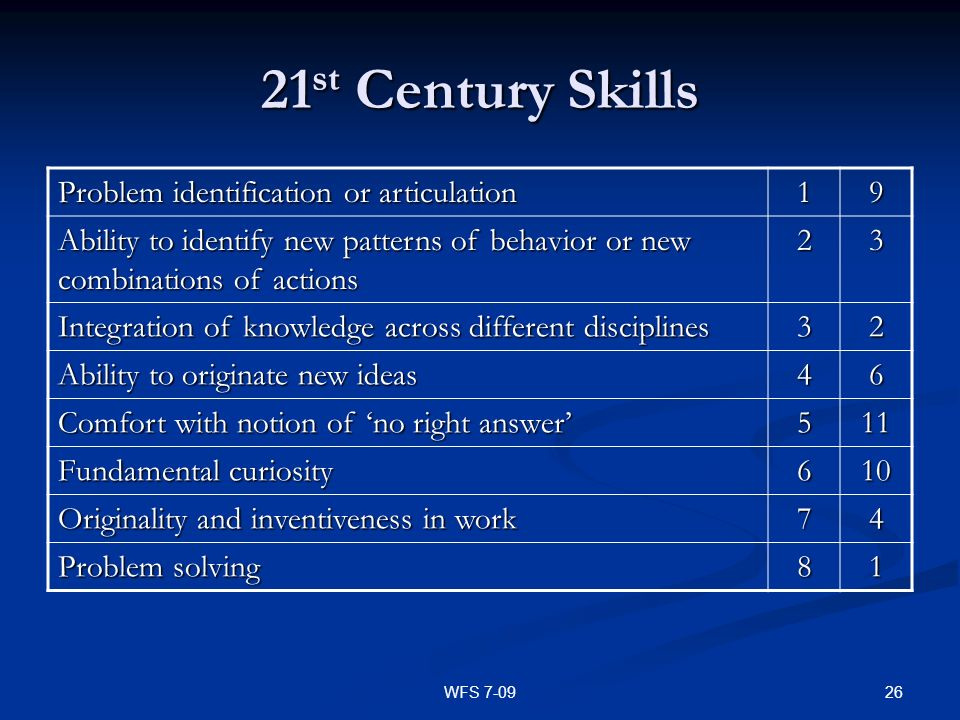 26WFS 7-09 21 st Century Skills Problem identification or articulation 19 Ability to identify new patterns of behavior or new combinations of actions