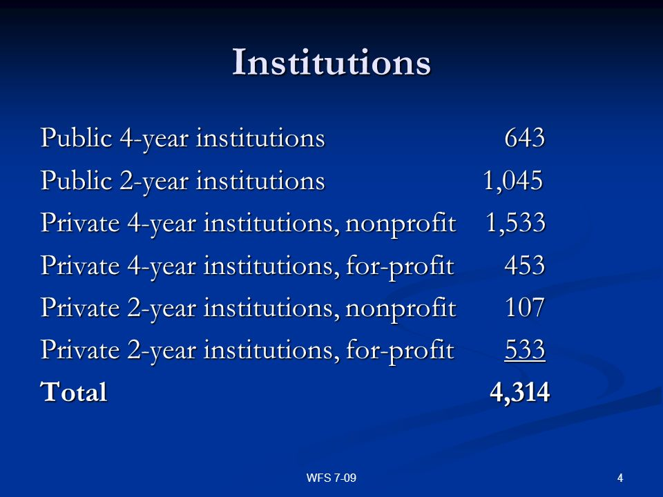4WFS 7-09 Institutions Public 4-year institutions 643 Public 2-year institutions 1,045 Private 4-year institutions, nonprofit 1,533 Private 4-year ins