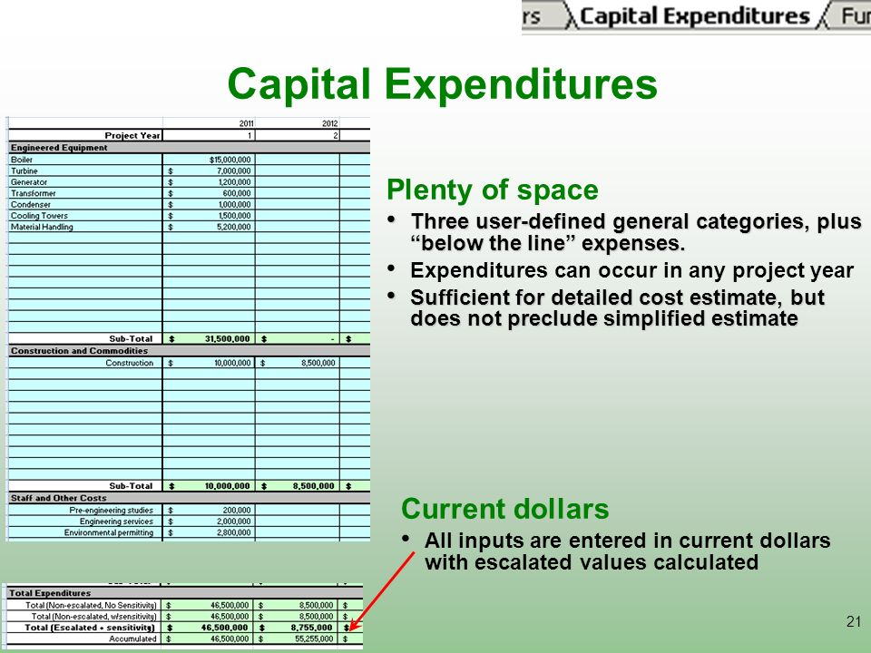 21 Capital Expenditures Current dollars All inputs are entered in current dollars with escalated values calculated Plenty of space Three user-defined