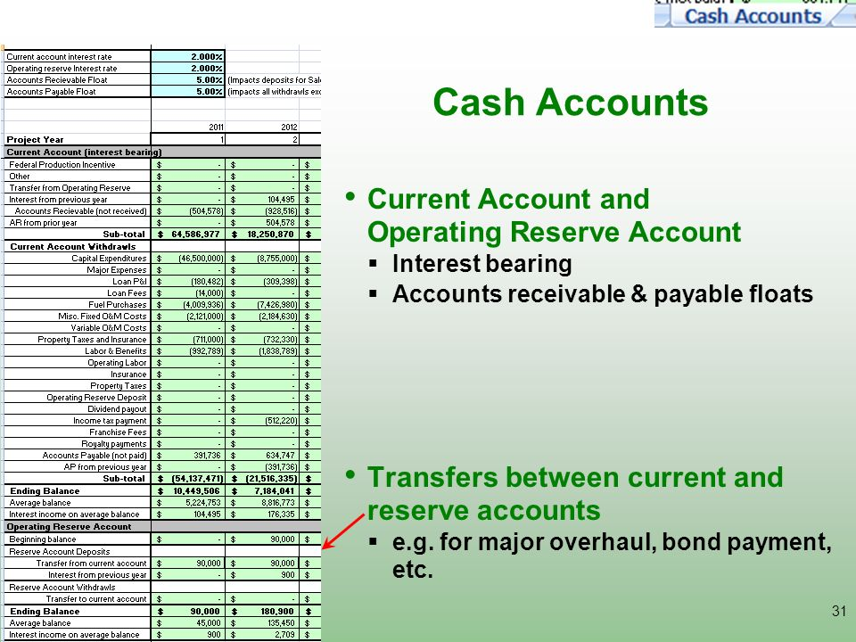 31 Cash Accounts Current Account and Operating Reserve Account Interest bearing Accounts receivable & payable floats Transfers between current and res