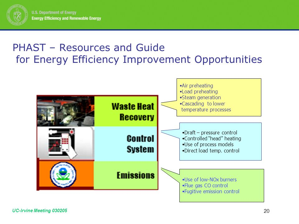 UC-Irvine Meeting PHAST – Resources and Guide for Energy Efficiency Improvement Opportunities Air preheating Load preheating Steam generation Cascading to lower temperature processes Draft – pressure control Controlled head heating Use of process models Direct load temp.
