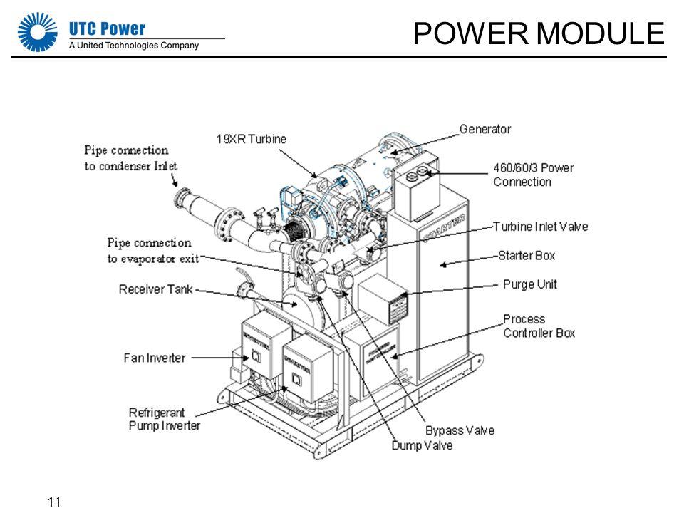 11 POWER MODULE