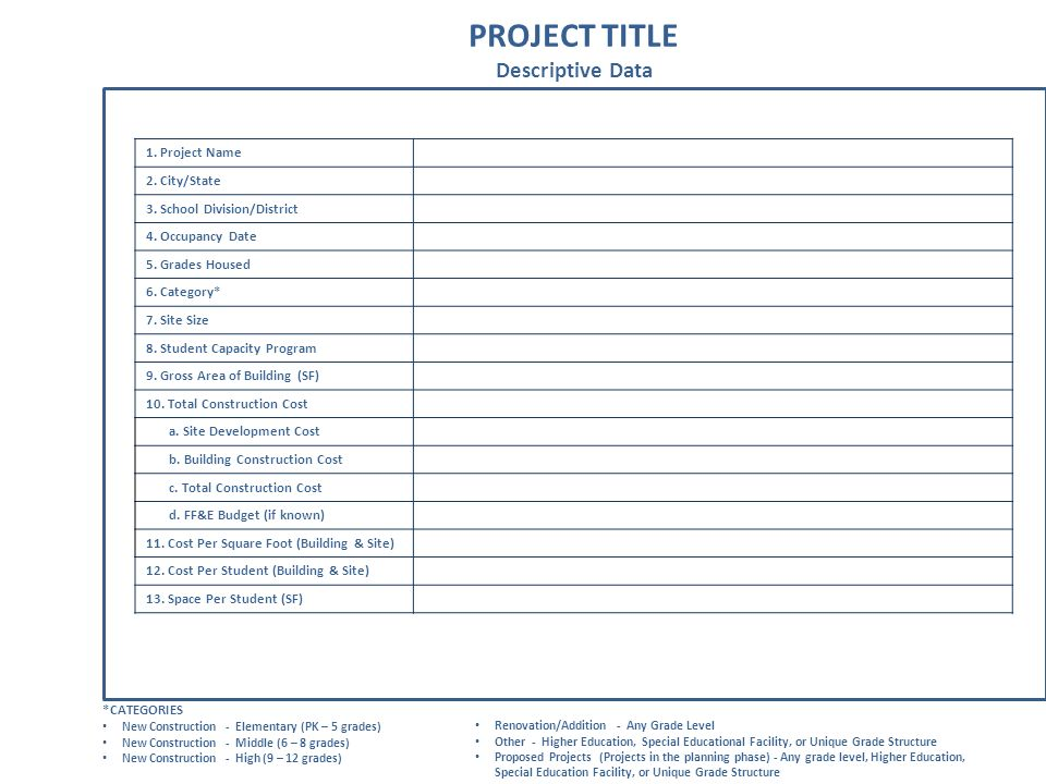 PROJECT TITLE Descriptive Data 1.Project Name 2. City/State 3.