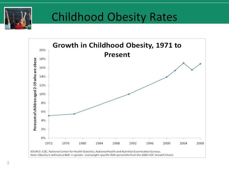 23 Contact Peter Grevatt, Ph.D.Director, Office of Children s Health Protection U.S.