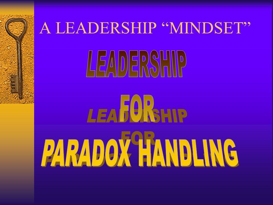 A LEADERSHIP MINDSET